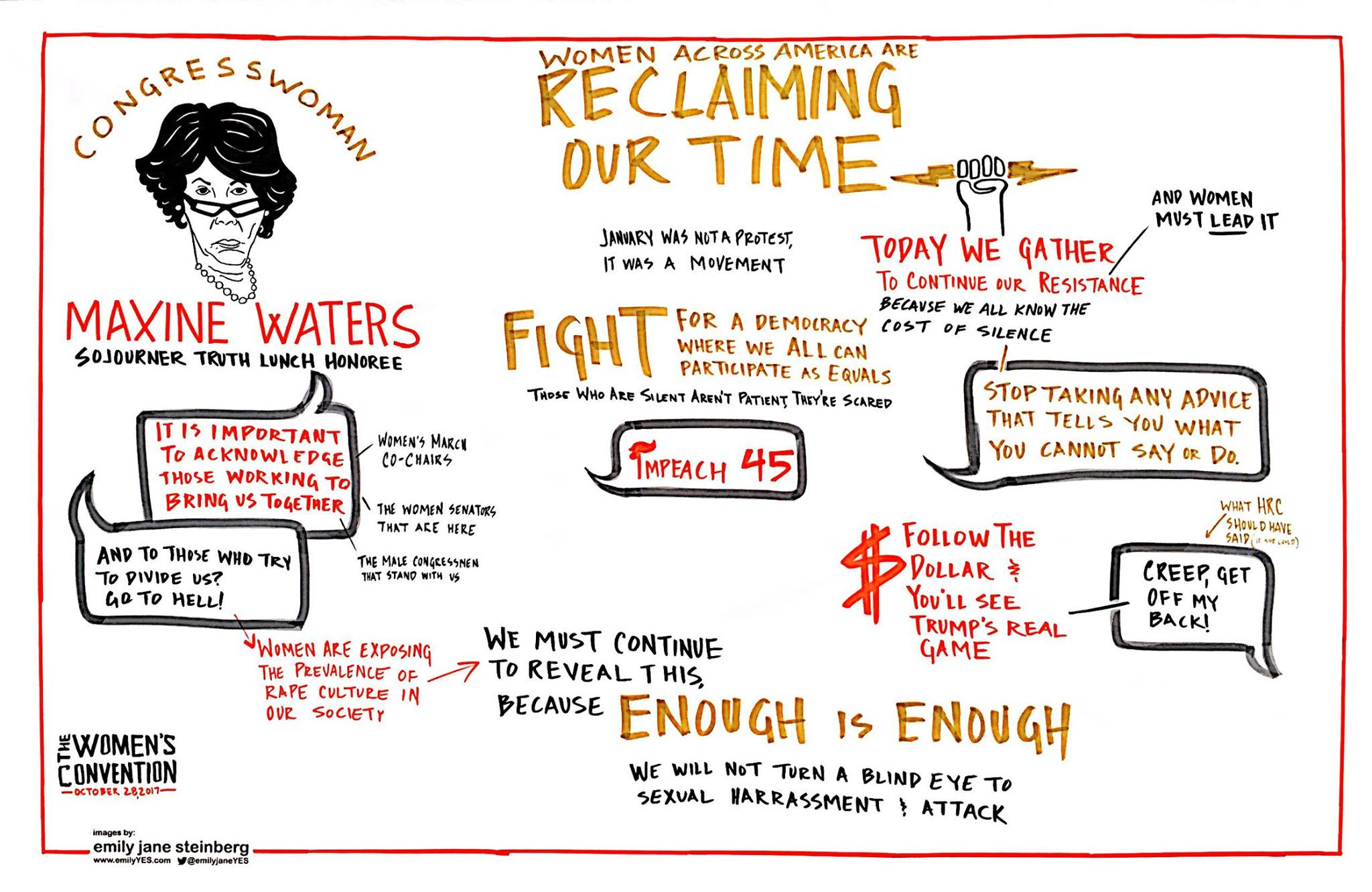 Posted by  Women's March : An illustrated guide to Maxine Waters' #WomensConvention speech and how women across America are #ReclaimingOurTime! Artwork: Emily Jane Steinberg