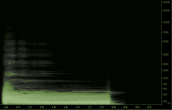 Spectrum analysis is cool.