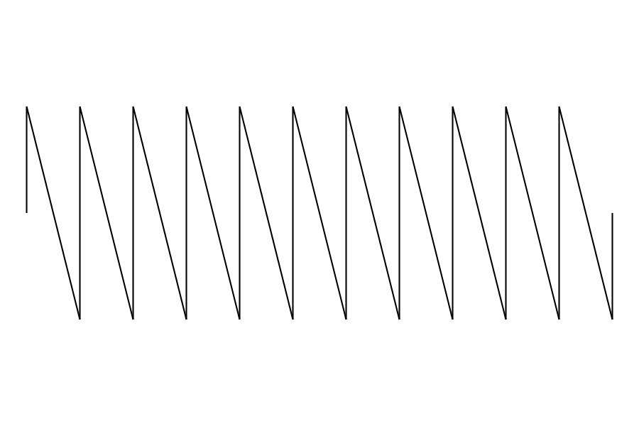 Jagged frequency of sine wave