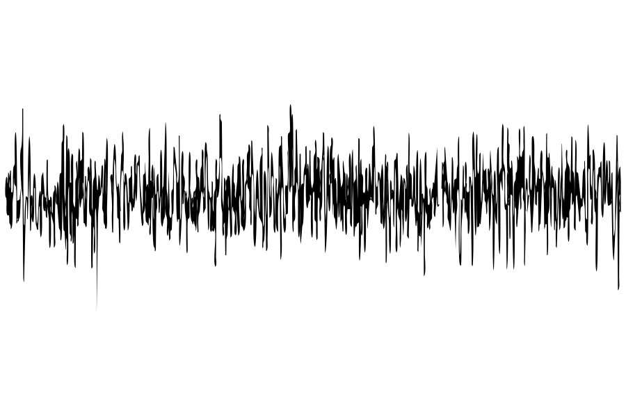 Noise wave frequency