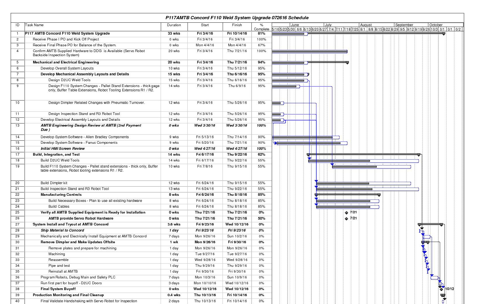 Microsoft Office Project - document(s)1.jpg