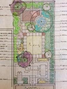 landscape+design+master+plan.jpeg