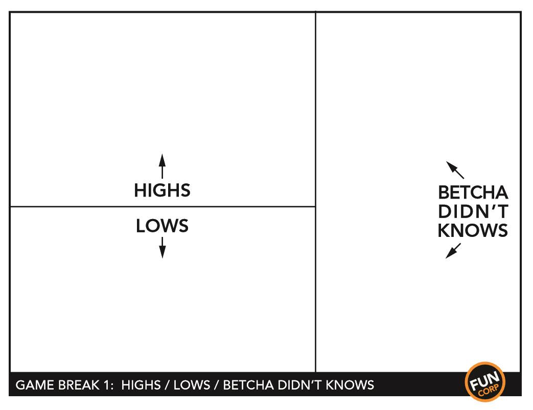Highs-Lows-Betchas.jpg