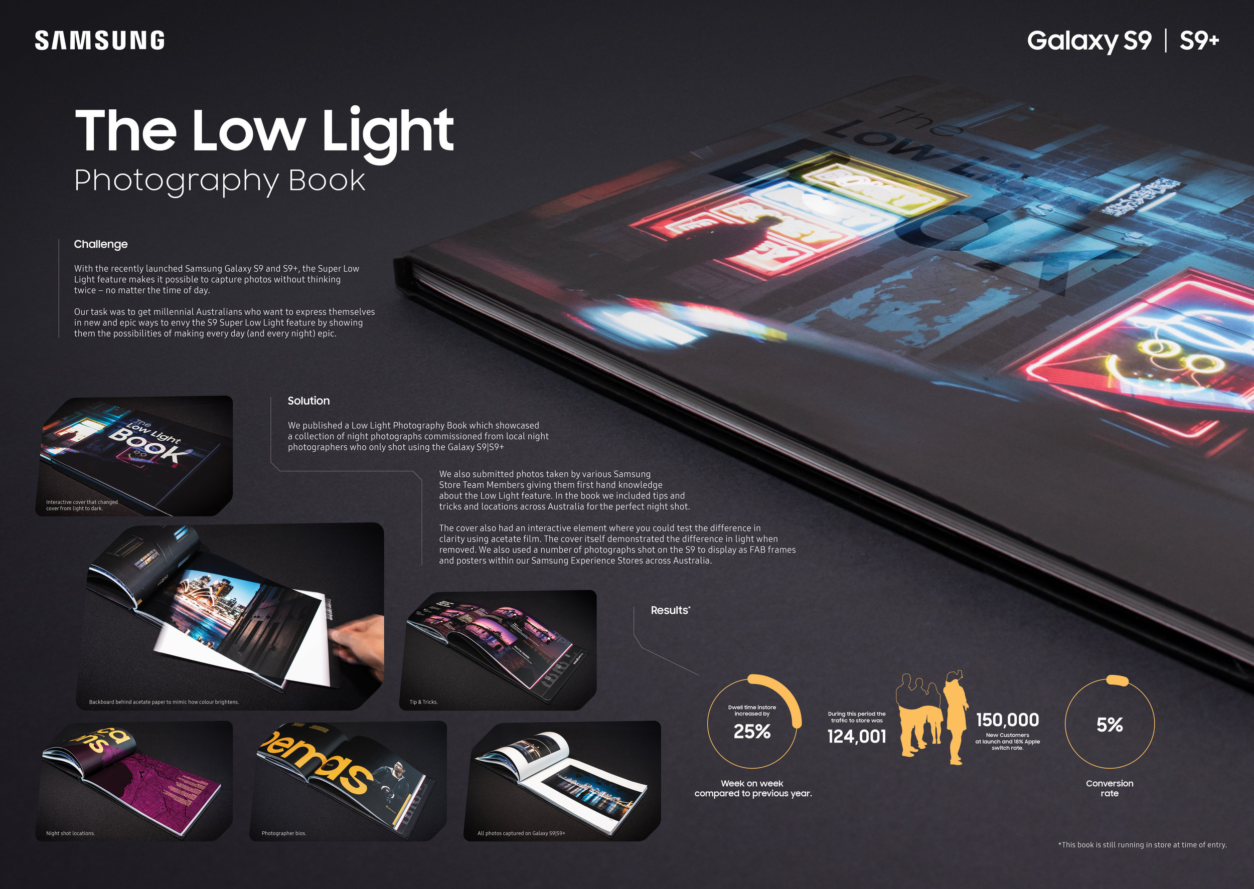 LowLightBook_300dpi.jpg