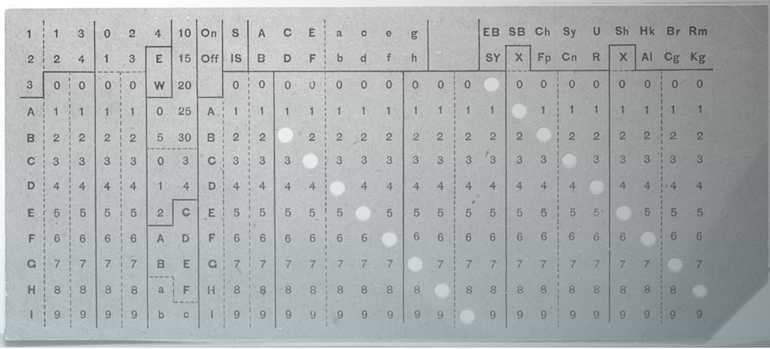 Image:  A sample of a punch card and our inspiration for the project.