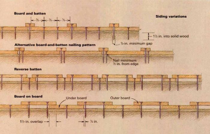 board-batten.jpg