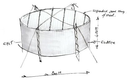 Design for the construction of the Oval rooms