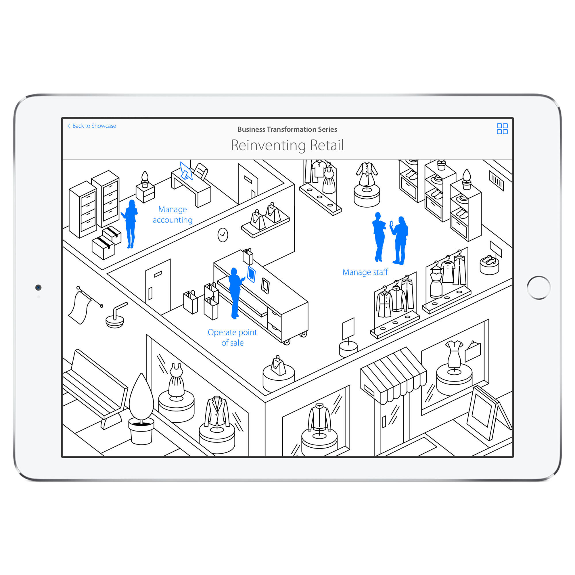 Showcase,Business Transformation Series- Reinventing Retail Episode (landing page)