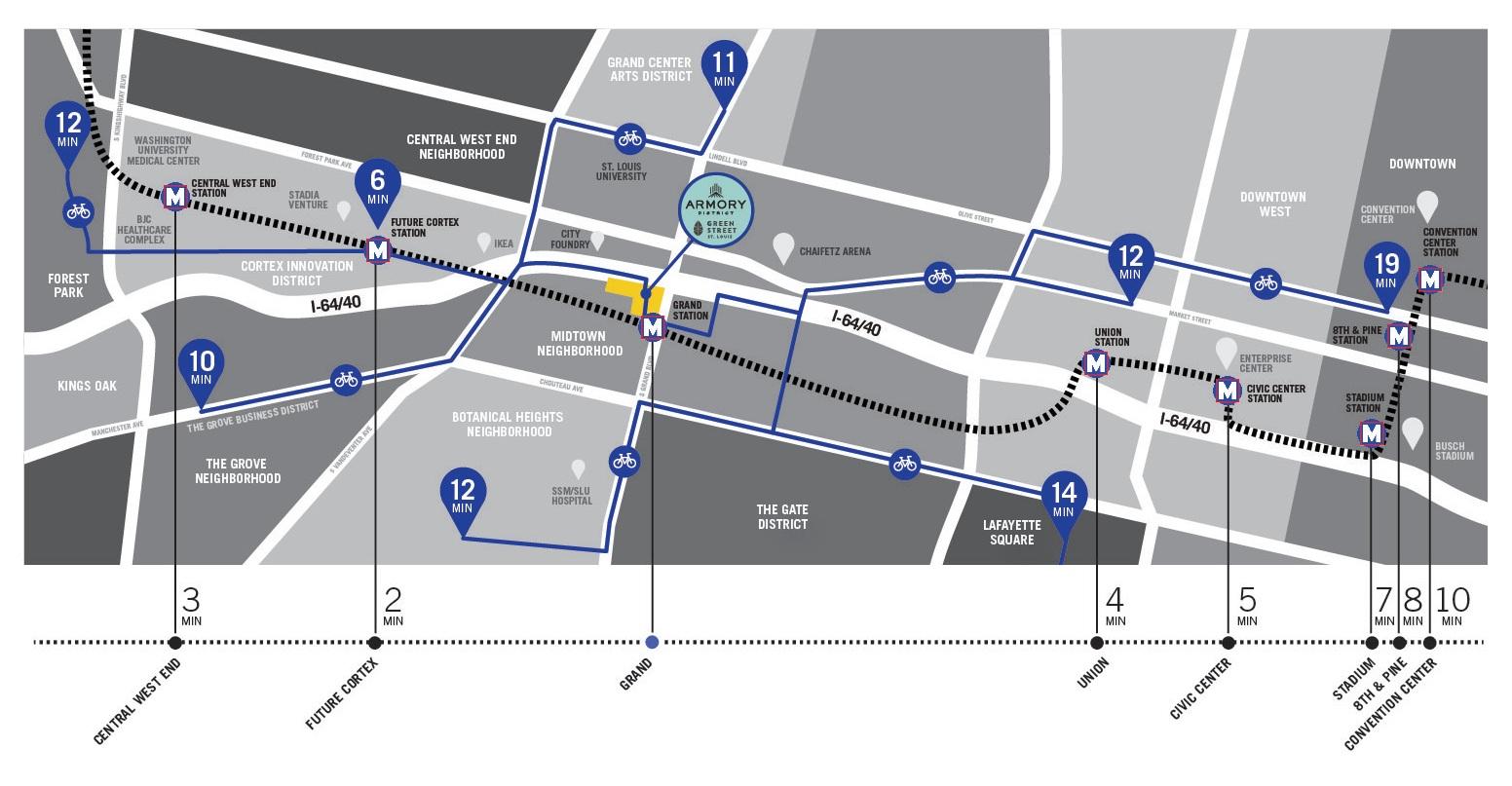 Transit Plan, Select MetroLink Stations