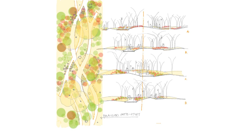 GH sketch of path.jpg