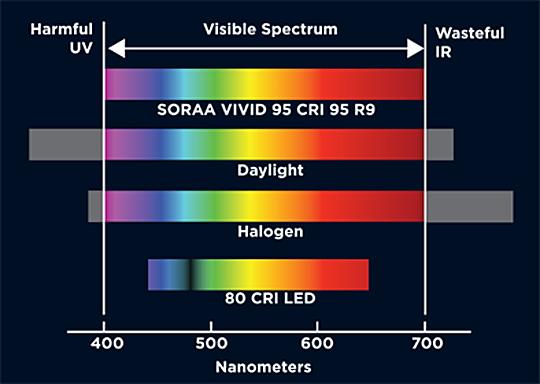 gan-spectrum