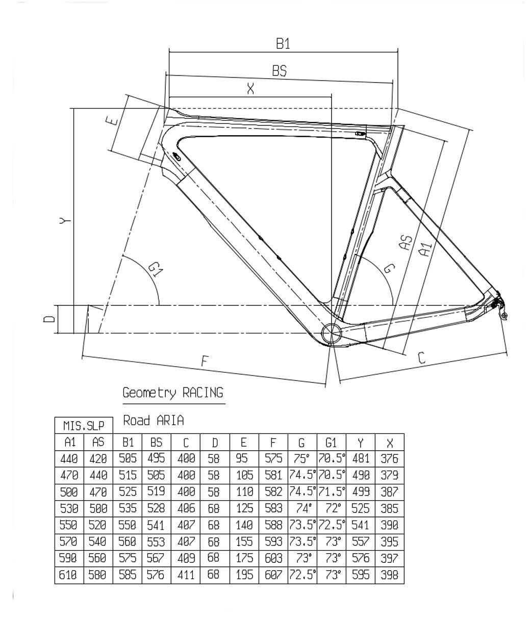 Bianchi Aria Geometry.jpg