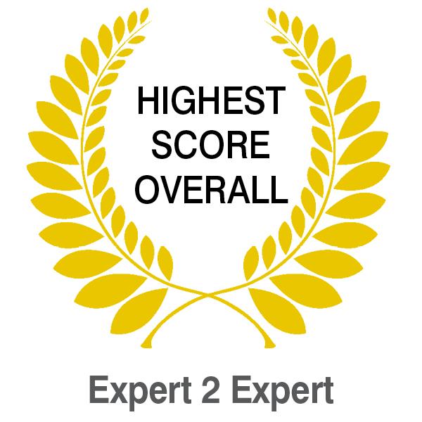 highest-score-award.jpg