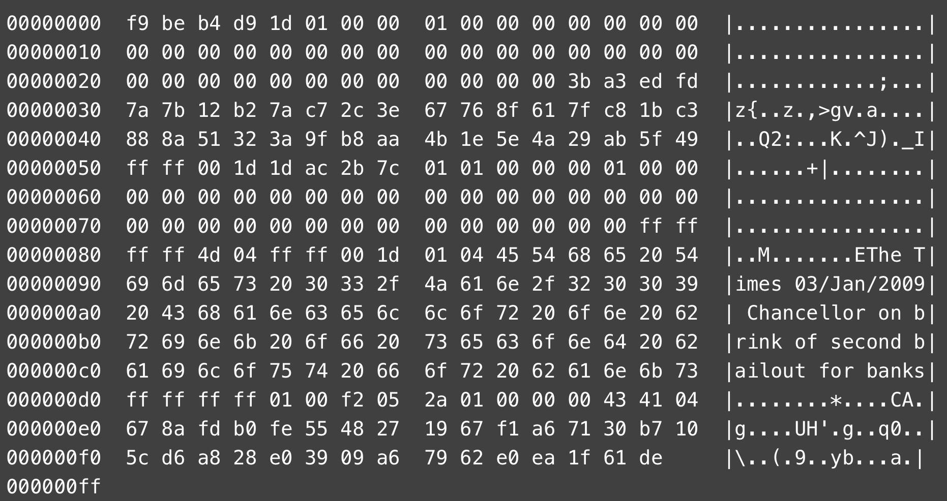 Hex view of Bitcoin Block 0 with ASCII decoding to the right. | Credit: Trustnodes.com