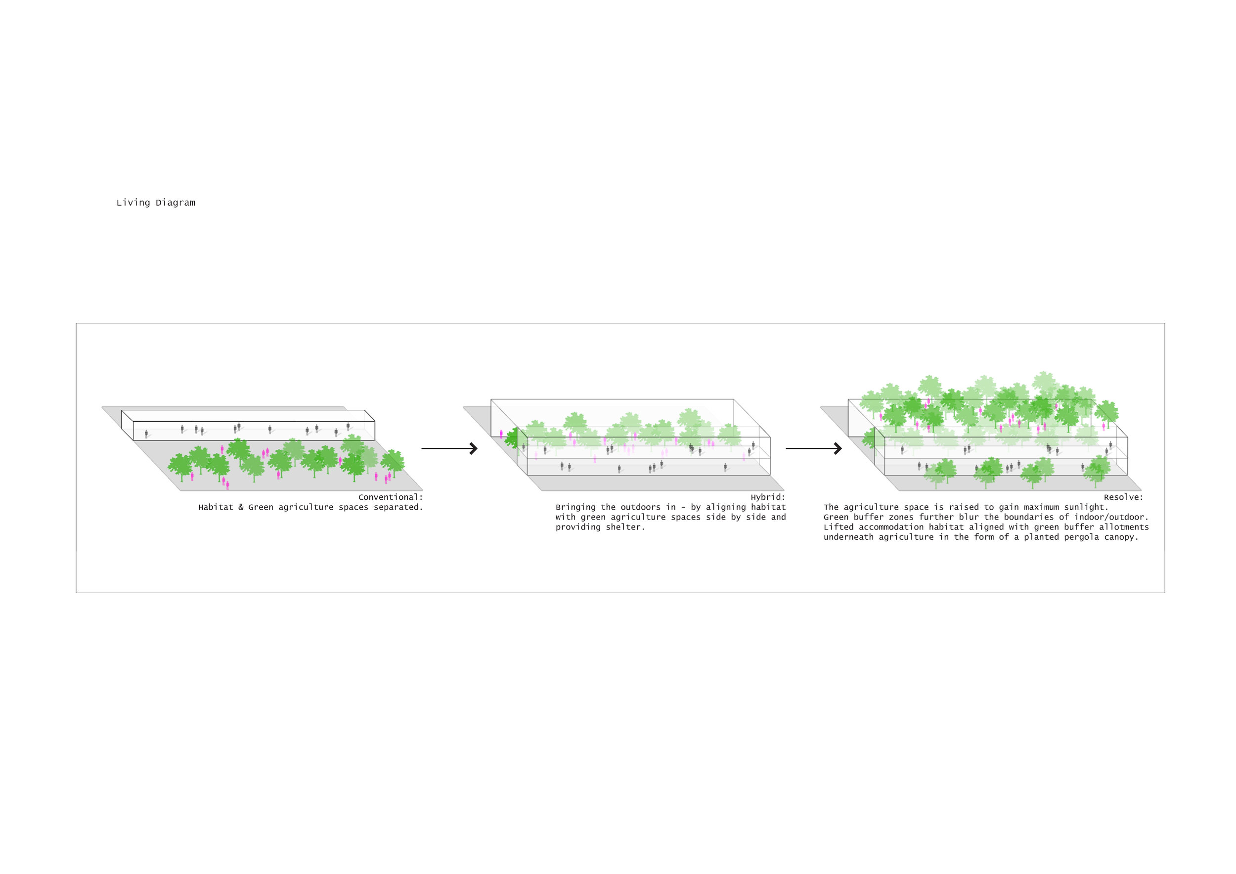 Diagram06_Concept_Living.jpg