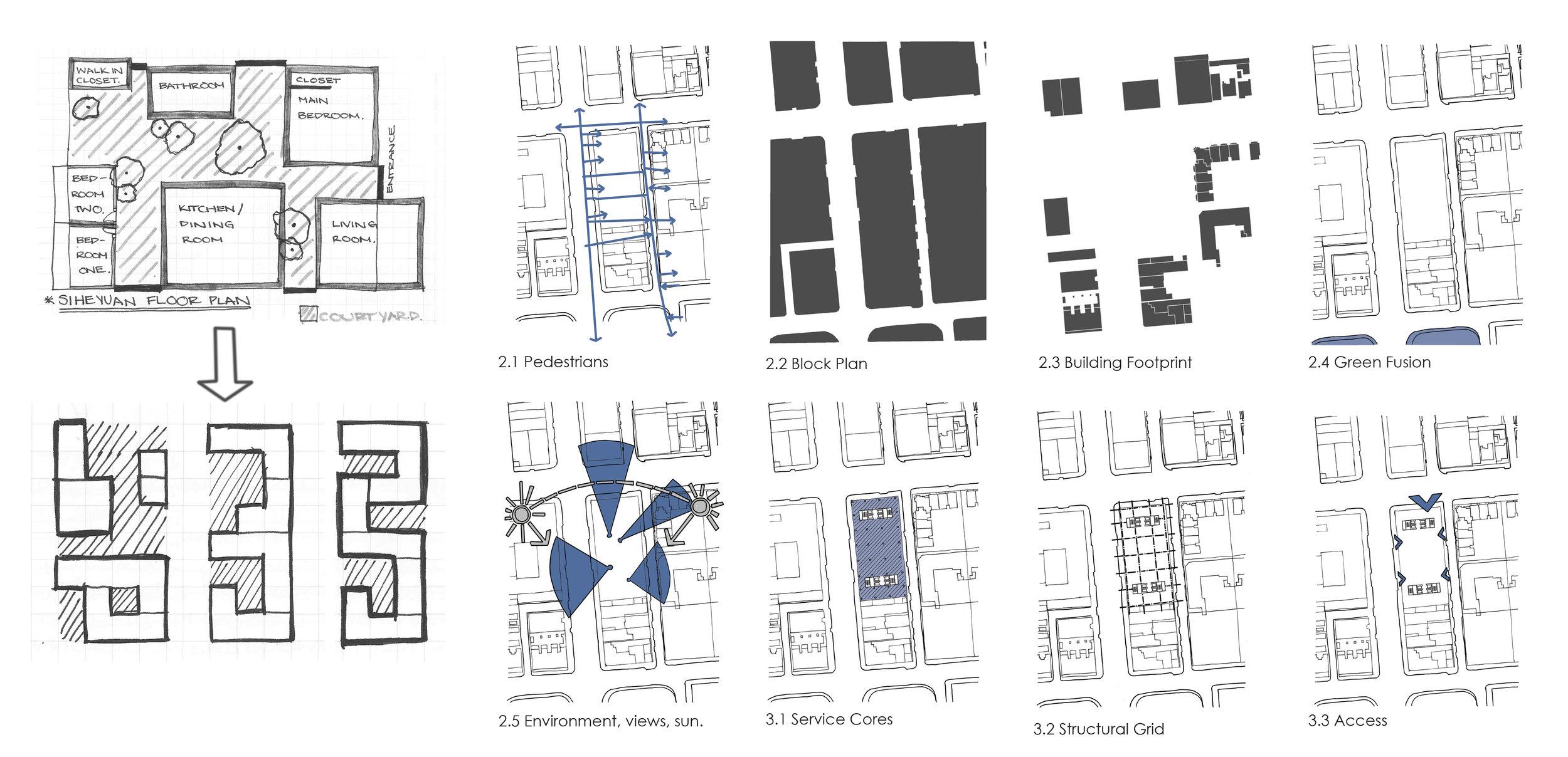 preliminary site analysis.jpg