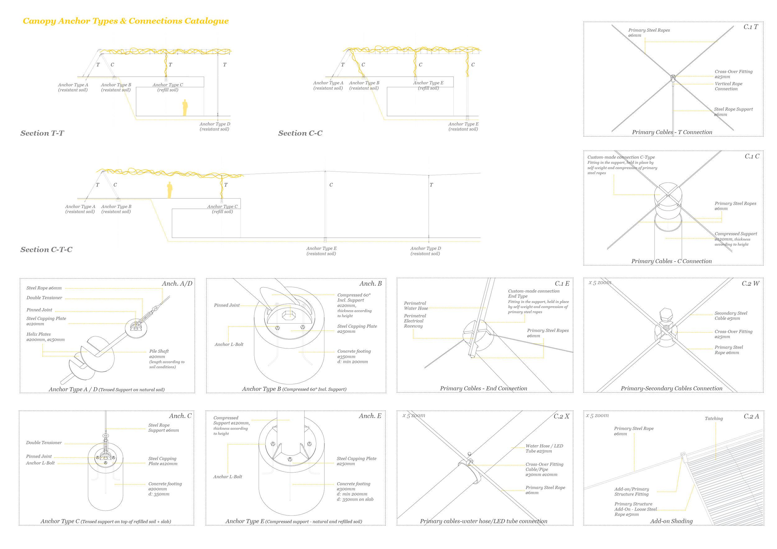 10_LL_Canopy-ConstructionPieces.jpg