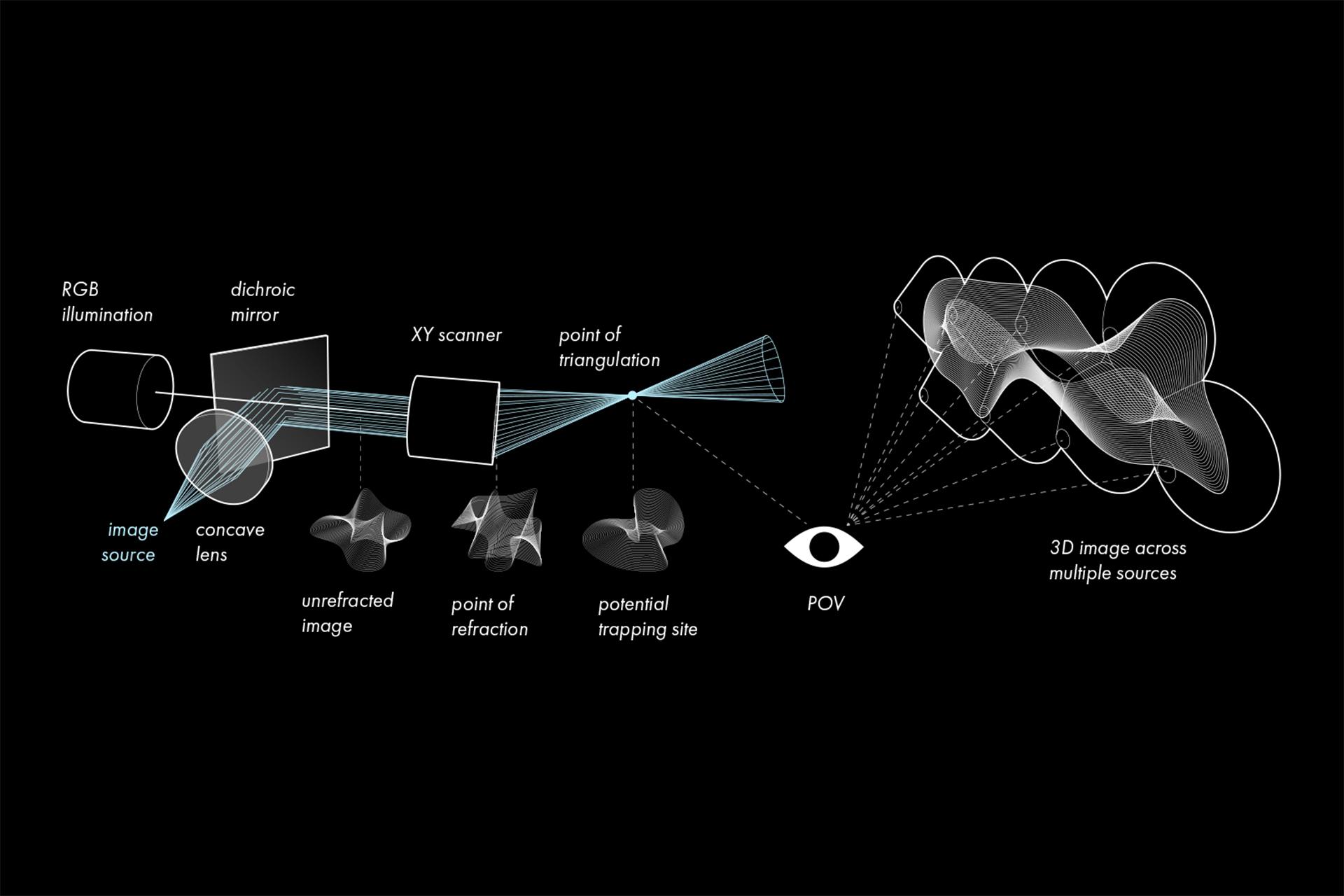 Behruz Hairullaev - Behruz-Hairullaev-HolographicReality-3 (1).jpg