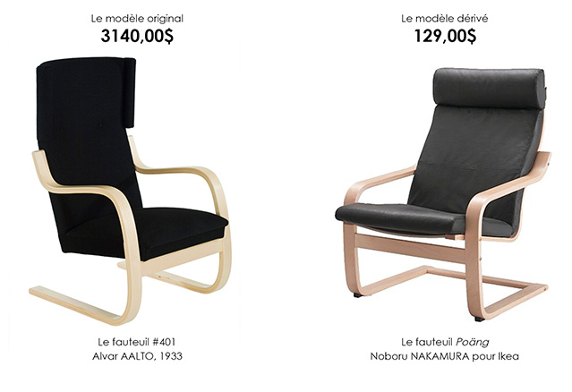 Ikea Poang Draaifauteuil.How Much Do You Really Know About Alvar Aalto The Archiologist