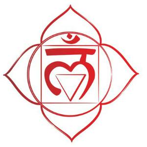 Root Chakra Info