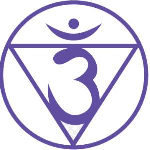 Third Eye Chakra Info