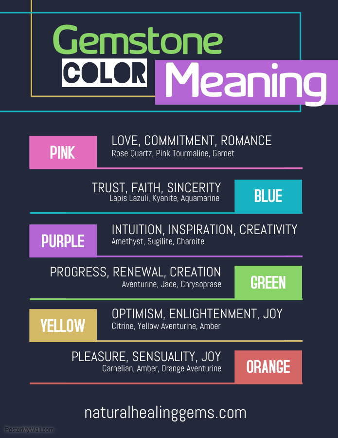gemstone color meaning AD.jpg
