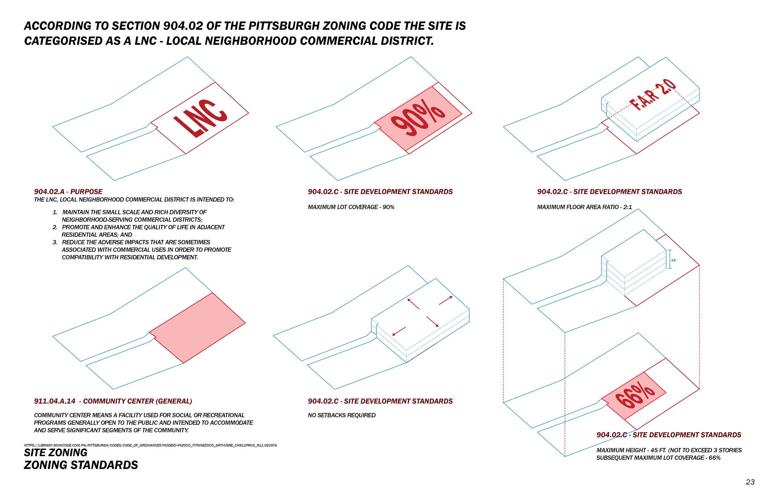 Studio D documentation23.jpg