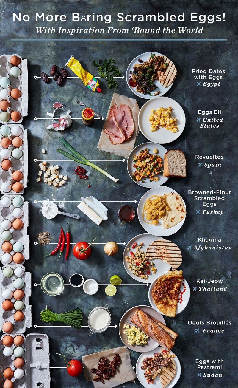 Around the world in scrambled eggs.