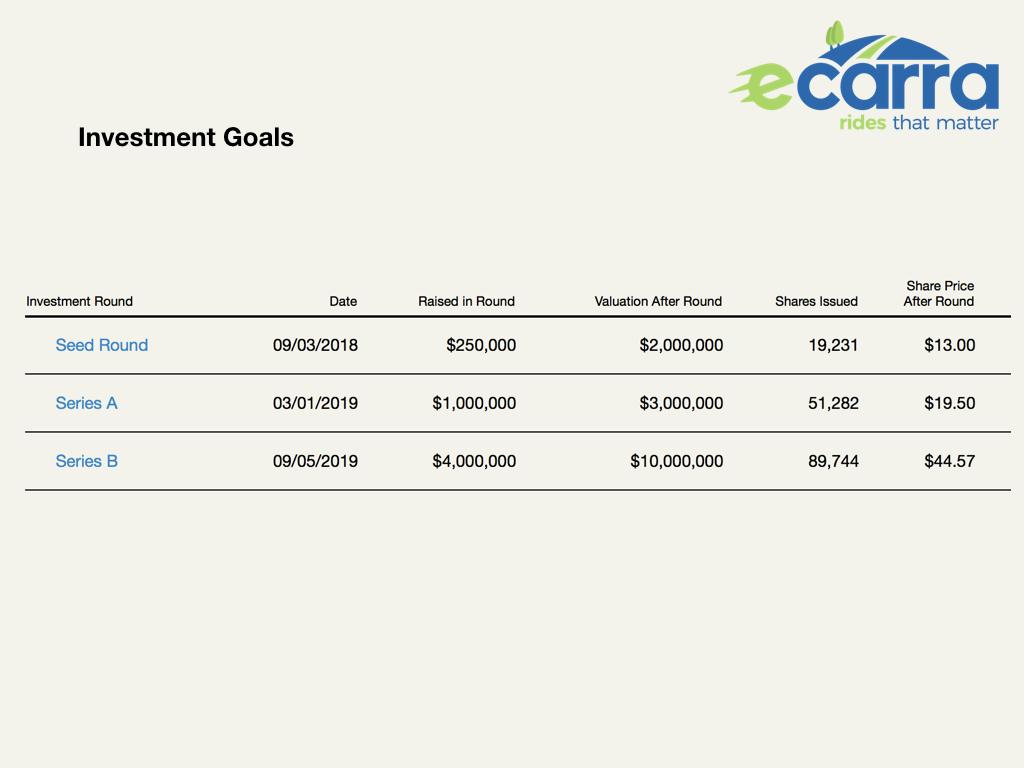 investment slides 2.002.jpeg