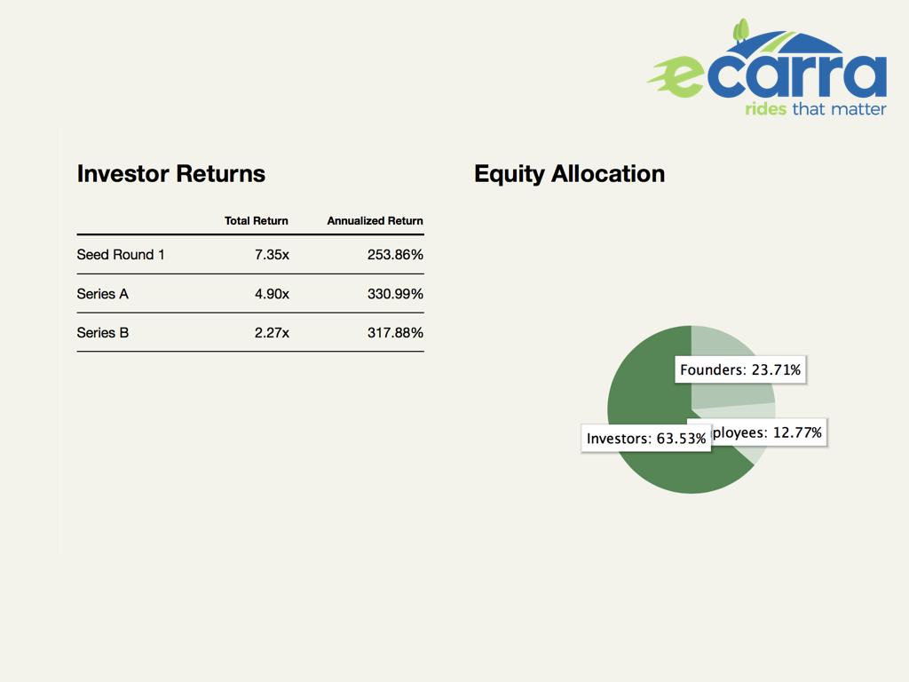 investment slides 2.004.jpeg