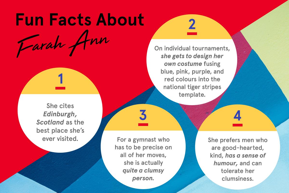 FUN FACTS ABOUT FARAH ANN.jpg