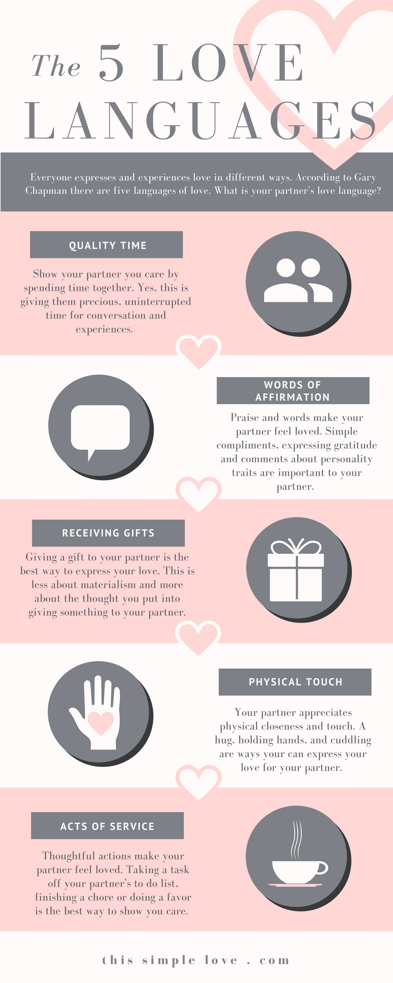 Here's a breakdown of exactly what the 5 Love Languages look like, and how you can learn to speak your partner's love language!