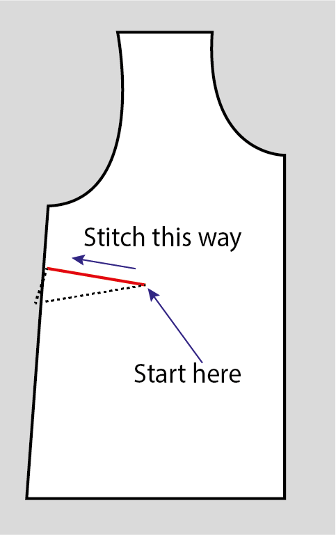 sewingstretchdarts.png