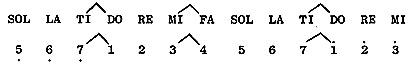 ward notation.jpeg