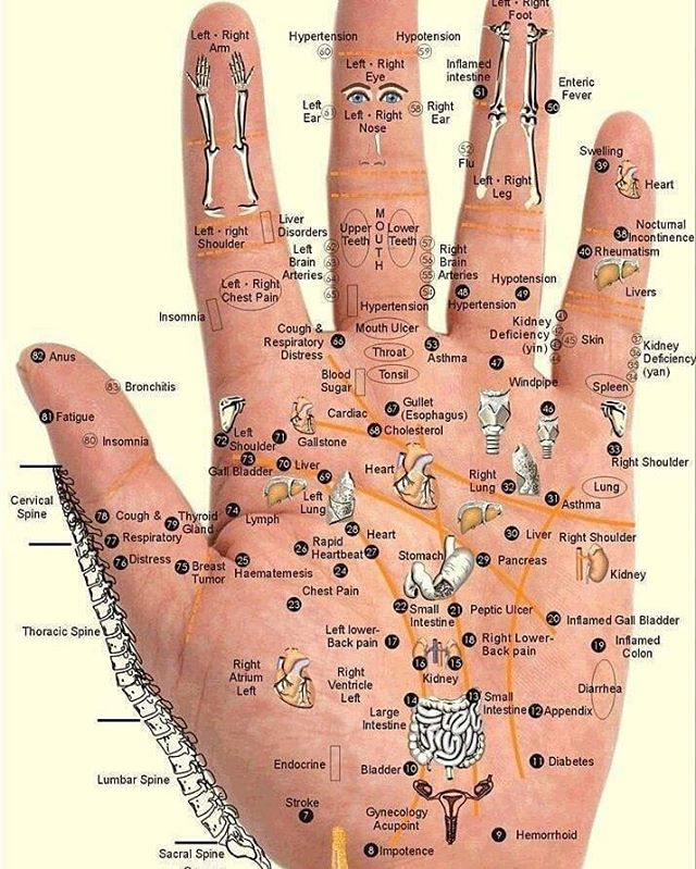 #forgivenessfriday . Each human hand 🖐 is unique. They bless, receive and do tasks but they also help us communicate with others. Reflexology for the hand restores flow and is relaxing 😌 . #goodvibes #goodvibesonly #goodfeelings #positivevibes #beyou #selflove #manifest #girlboss #justdoit #believe #motivation #mindset #gratitude #thankful #forgiveness #happy #wellness #healing #breathe #dream #yesican #vibrations #spiritualawakening #lawofattraction #imagine