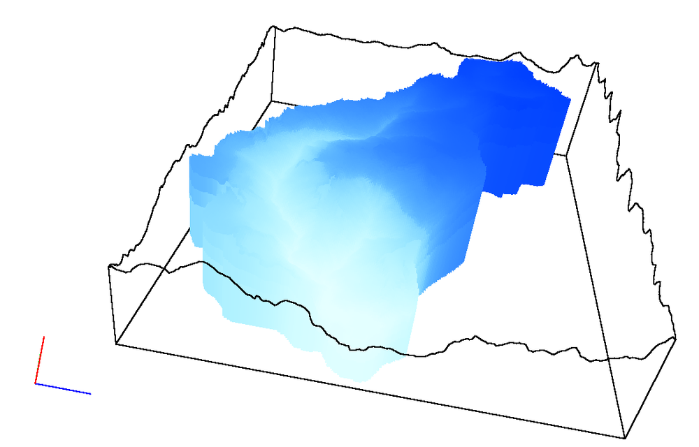 Numerical model of a 3D andean basin in MODFLOW