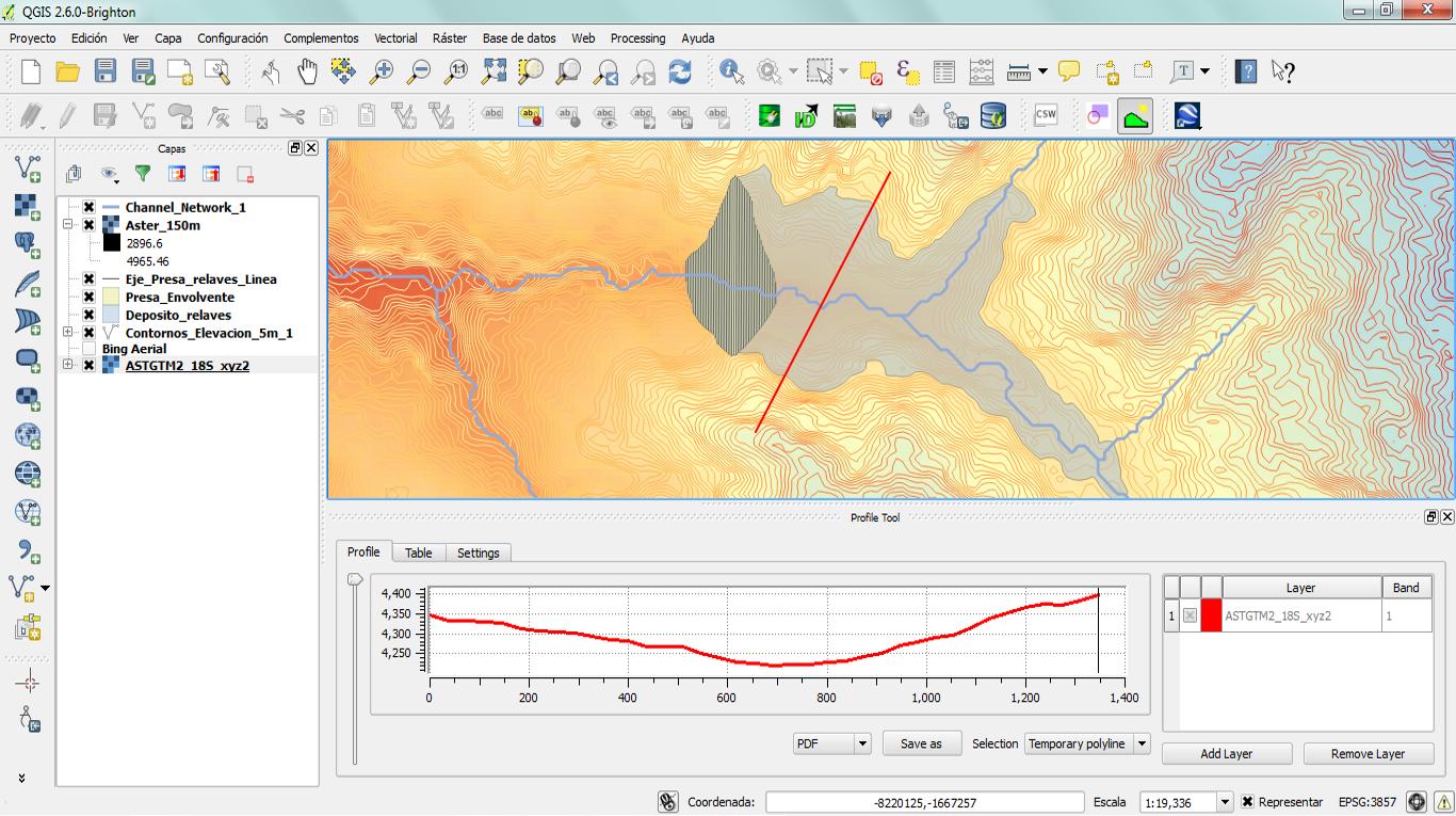 Gorge profile made with the Terrain Profile plugin