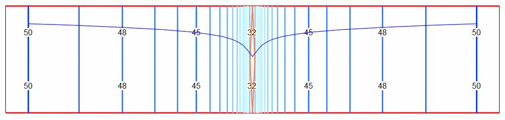 1 layer aquifer