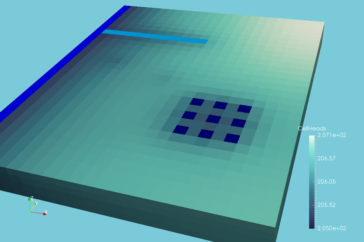 Isometric View of Cell Heads with Constant Head, Well, and Drain Boundary Conditions