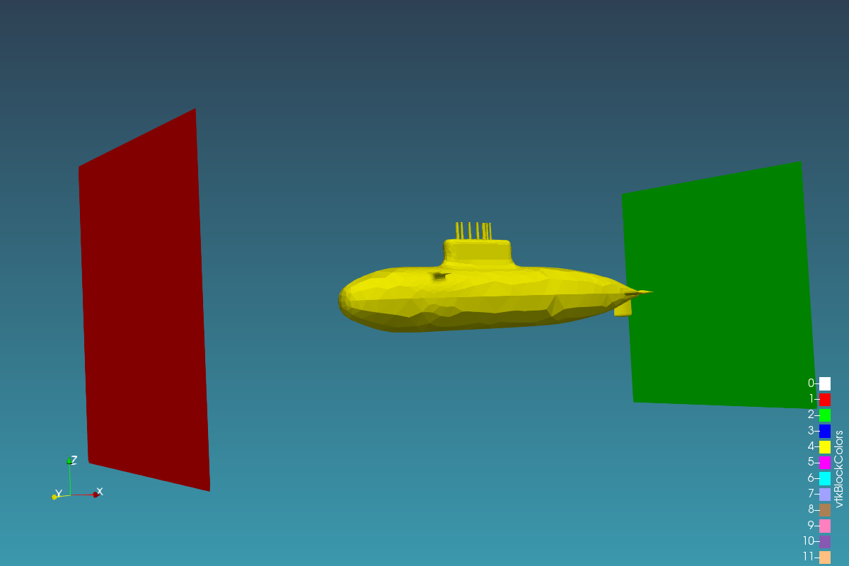 Submarine geometry and inlet (red) and outlet (green) boundary conditions.