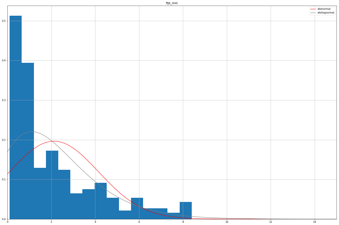 StatisticalAnalisis.jpg