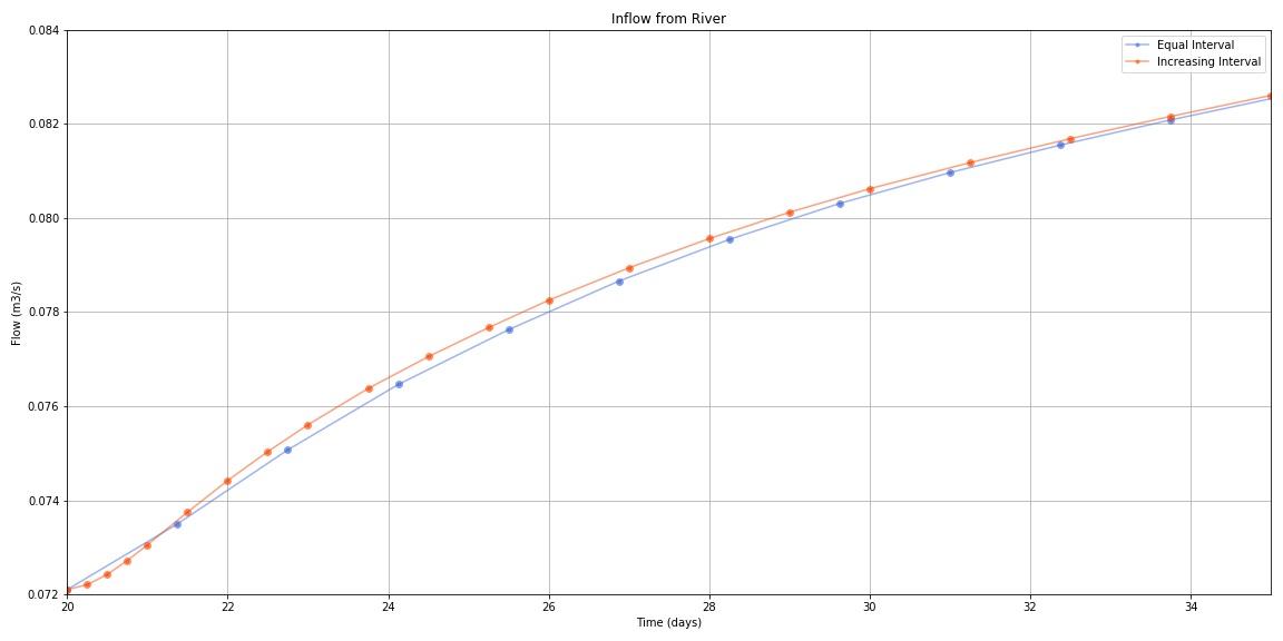 Model_River_Comparison_Zoom.jpg