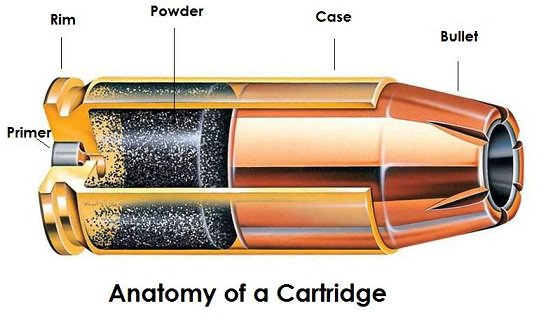 Cartridge_anatomy.jpg