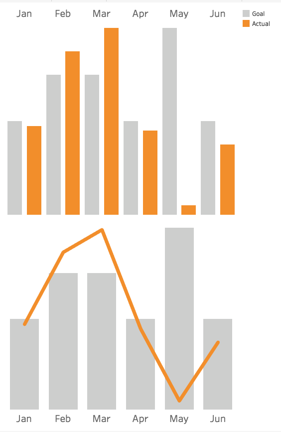 combo chart image.png
