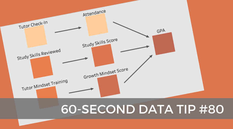 Copy of 60-SECOND DATA TIP_3 (5).png