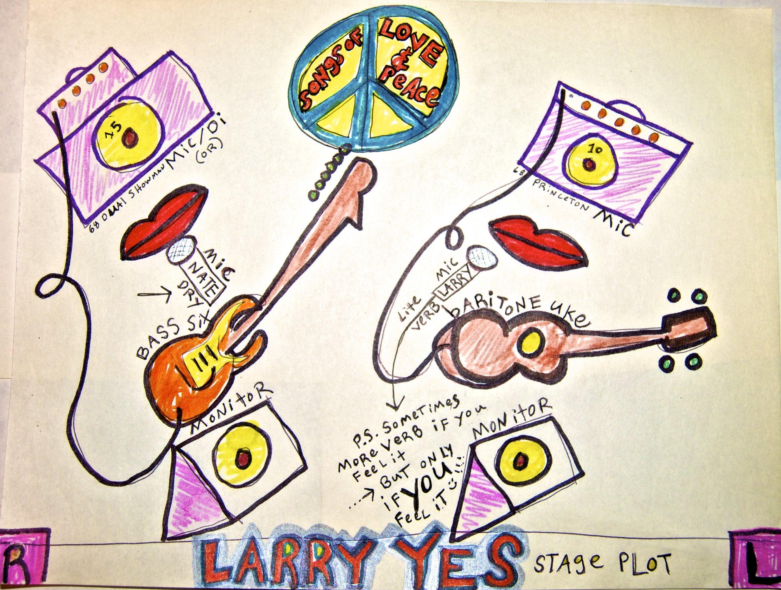 larryyesstageplot.jpg