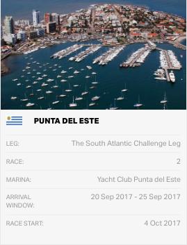 Punta del Esta (Uruguay)