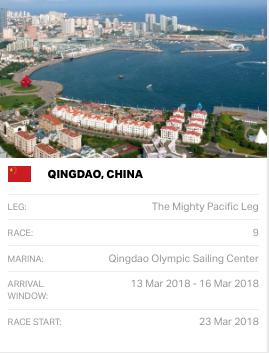 Qingdao (China)