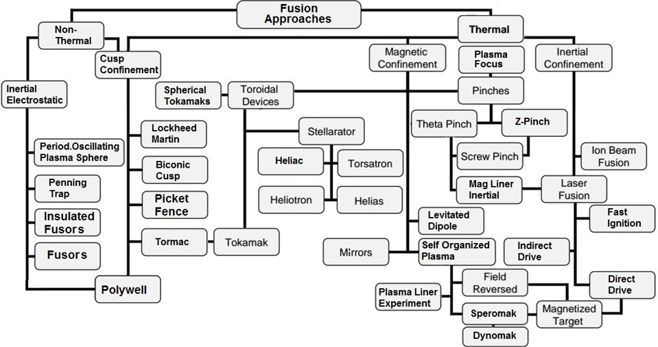 Fusion Chart.jpg