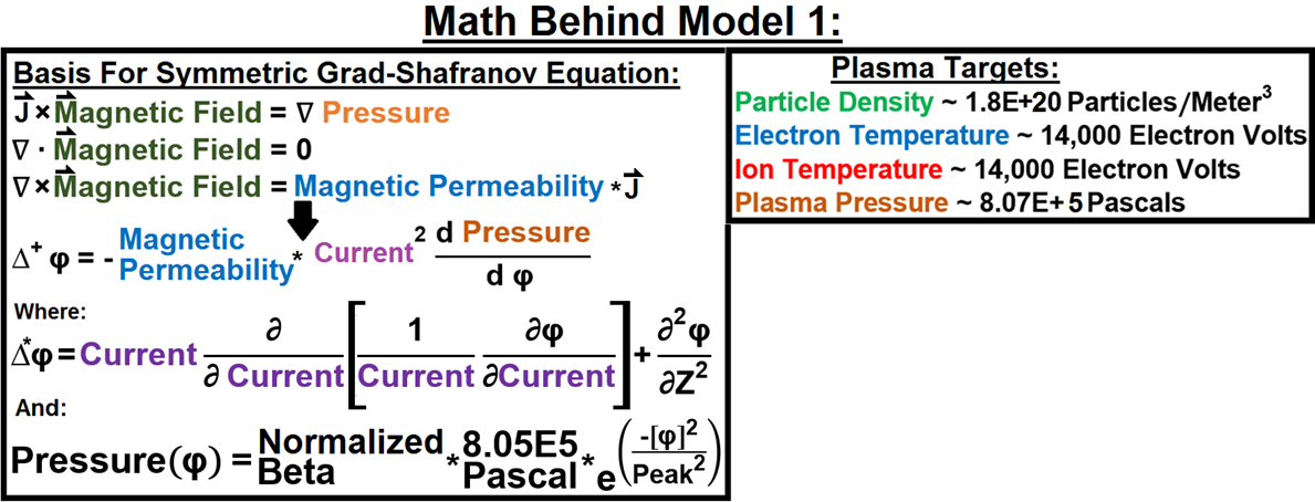 13 - Model Equations